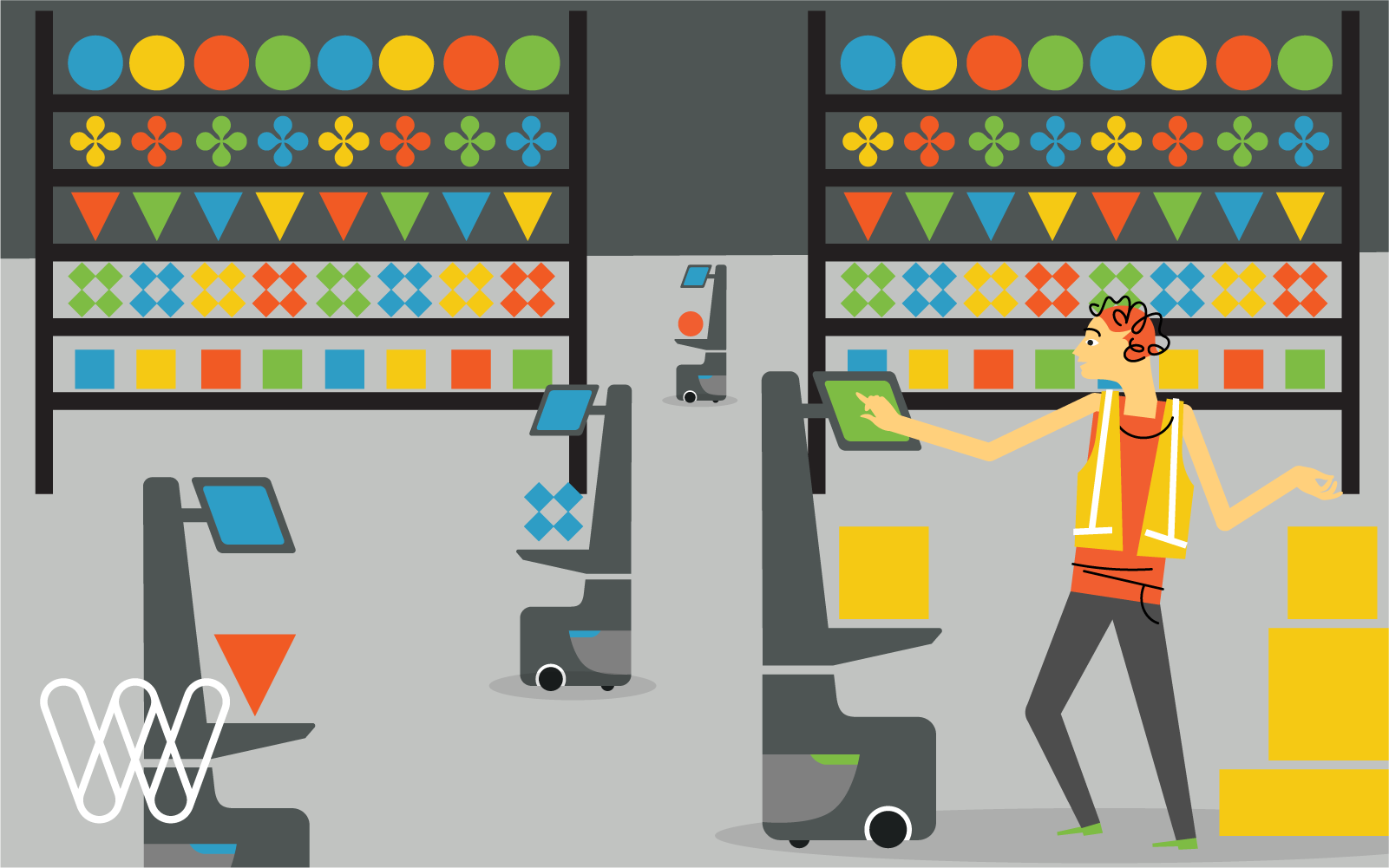 4 reasons to embrace automated ecommerce fulfillment
