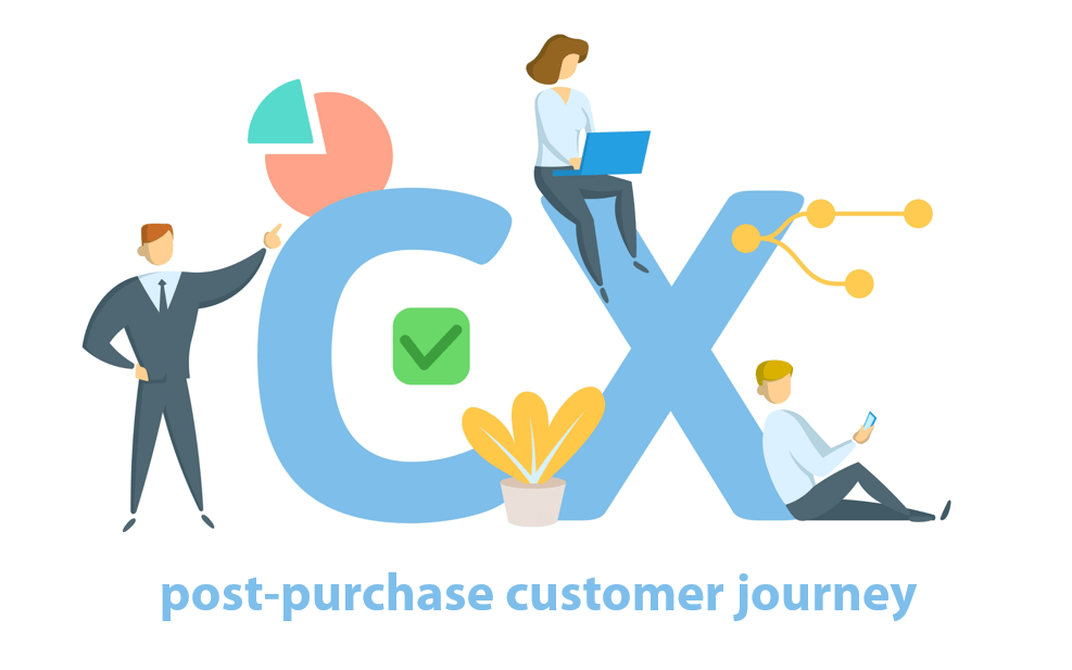 3 ways to enhance the post-purchase customer journey