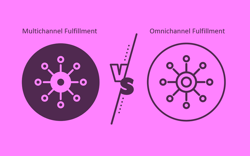 Multichannel vs. omnichannel fulfillment: What's the difference for your business?