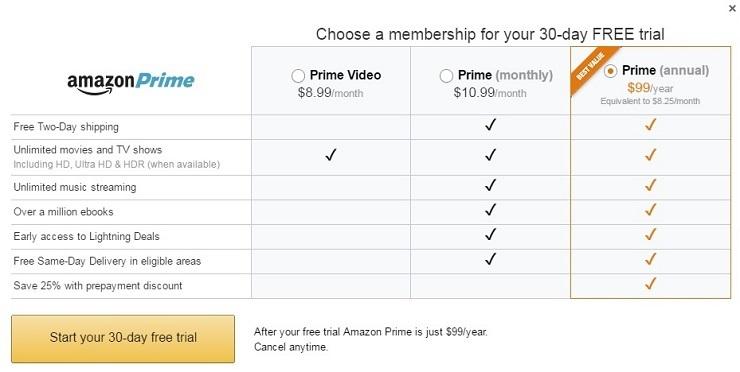 screenshot of Amazon Prime's membership levels