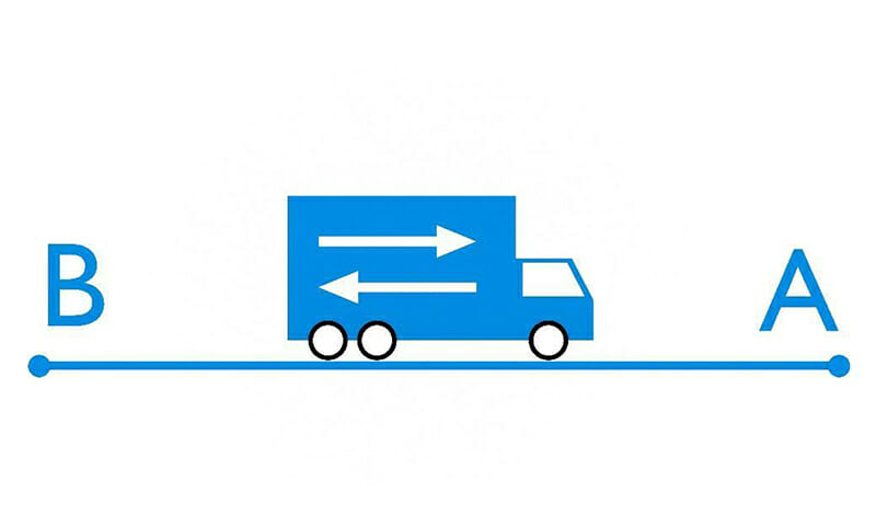 Illustration showing a truck moving from point B to point A and in the opposite direction