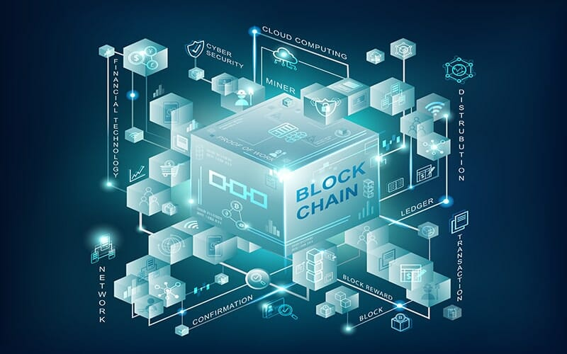 graphic of a large box with the text 'blockchain' and smaller boxes surrounding it representing cloud computing, cybersecurity, finance technology, distribution, transaction, network, confirmation, block reward, ledger, and miner.