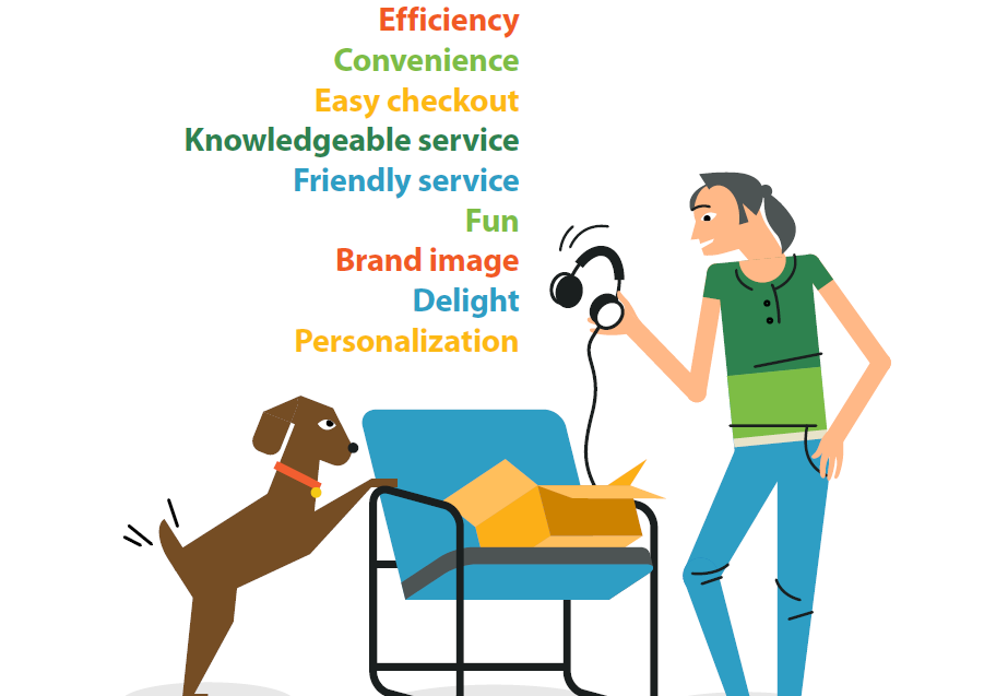 illustration of a woman holding headphones next o her dog. above are the word 'efficiency, convenience, easy checkout, knowledgeable service, friendly service, fun, brand image, delight, personalization.'