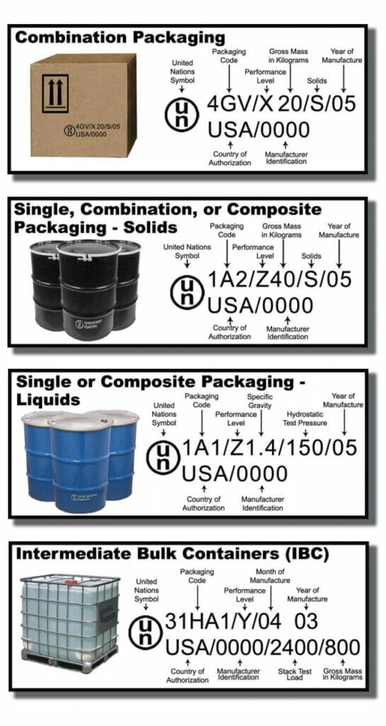 types of hazmat packaging: combination packaging, single or composite packaging - liquids and solids, intermediate bulk containers