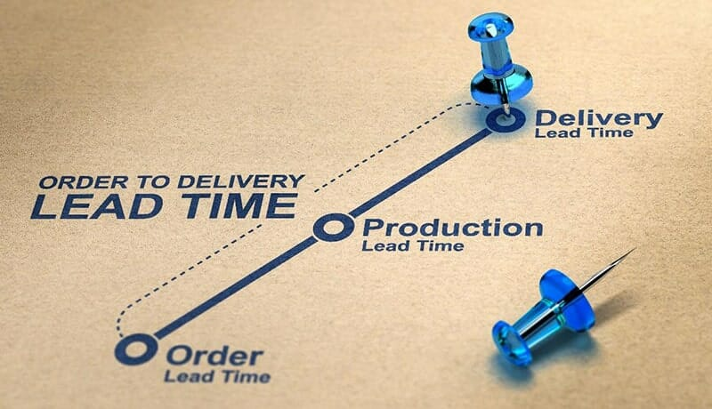 a timeline with 'order lead time' on the first marker, 'production lead time' on the second marker, and 'delivery lead time' on the third maker with a pushpin in it. above the timeline is the text 'order to delivery lead time'.