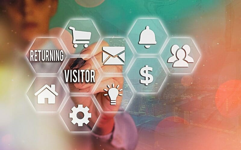 Multicolored background with white ecommerce icons: home, gear, lightbulb, dollar sign, people, alarm, email envelope, shopping cart, and the words 'returning visitor'.