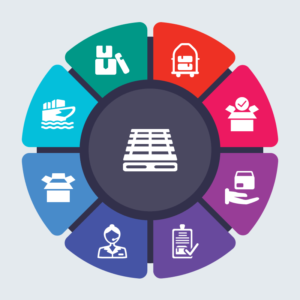 circle of colorful icons representing customer service, shipping, logistics, freight, and unboxing