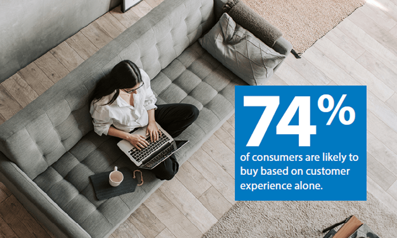 woman sitting on grey couch with her laptop and a cup of coffee. in a blue box is the text '74 percent of consumers are likely to buy based on customer experience alone.'